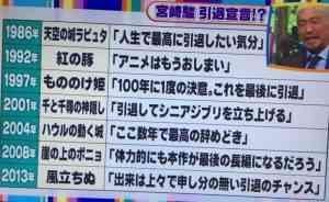 ワイドナショー 松本